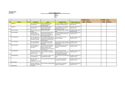 test case template  commercewordpress