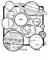 Coloring Pages Planets Planet Printable Colouring Sheets Solar System Space Earth Science Print Sun Children Planetary Objects sketch template