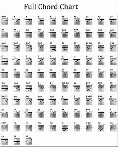 Free Guitar Chord Charts And Music