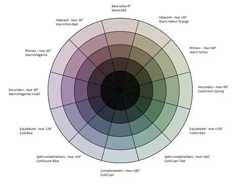 palette grey saturation colour wheel