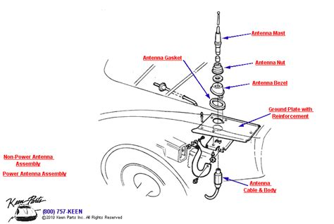 Corvette Antenna Parts Accessories For