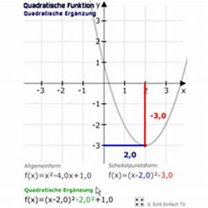 Quadratische Funktionen Scheitelpunkt Berechnen : lektion f07 quadratische funktionen parabeln matheretter ~ Themetempest.com Abrechnung
