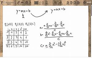 Regressionsgerade Berechnen : lineare regressionsgerade berechnen mit aufgaben und l sungen youtube ~ Themetempest.com Abrechnung
