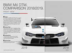 BMW M4 DTM 2019 con il 20 litri turbo da oltre 550 CV