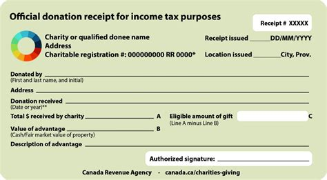 donation receipt template quickbooks sle official donation receipts canada ca