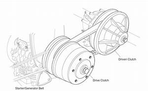 Yamaha Golf Cart Transmission Diagram