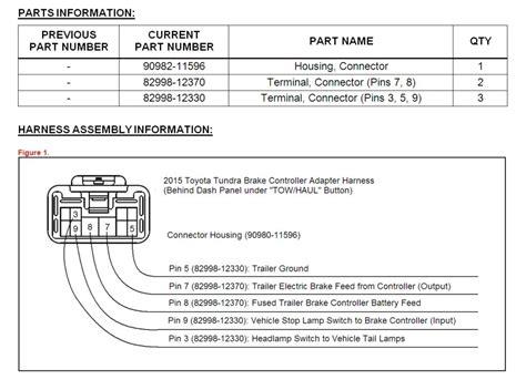 30 Twist Lock Wiring Diagram by 30 Twist Lock Wiring Diagram Fuse Box And