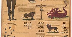 Bible History Chart Millerite Prophetic Chart From 1843 From P Gerard