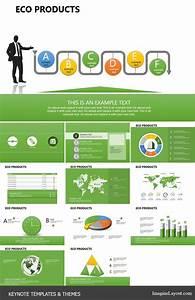 Eco Products Keynote Charts