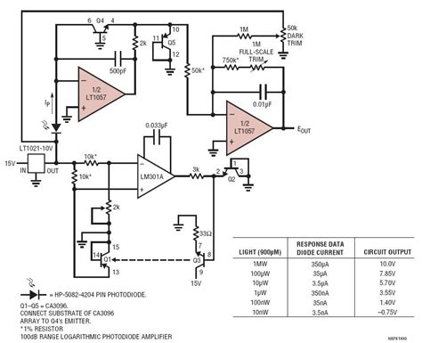 Range Logarithmic Photodiode Amplifier Circuit