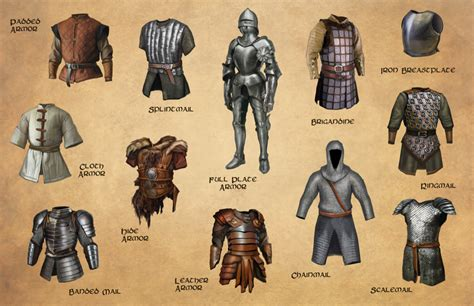 Brigandine, Lamellar, And Aventails... Oh My