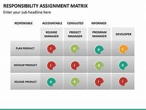 The Responsibility Assignment Matrix Project Management