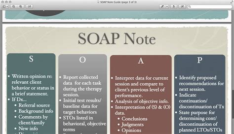 Soap Notes Mental Health Template by Image Gallery Soap Note