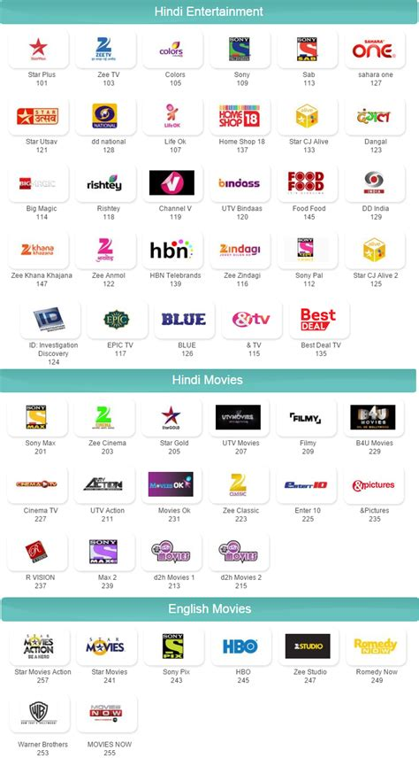 videocon dh recharge direct  home videocon dth