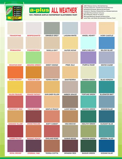 davies paint color chart gallery chart graphic