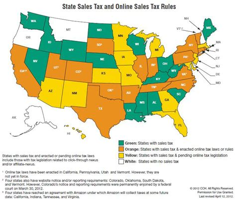 tax state amazon don sales taxes vs map cch mess larger pdf version source dontmesswithtaxes rules