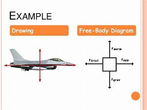 31 How To Draw A Free Body Diagram
