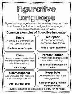 Reading Strategies Posters  2nd Edition