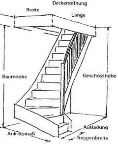 gewendelte treppe berechnen treppen rechner treppen bausatz do it yourself