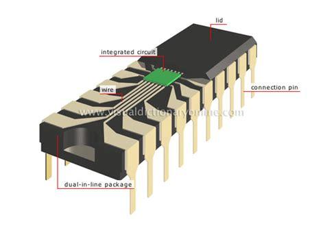 integrati porte logiche hw circuiti integrati