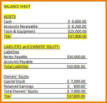 small business balance sheet authorization letter