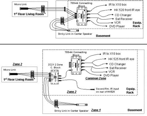 Xantech Ir Receiver Wiring Diagram by Hk Avr 525 Multi Room Setting Up Remote Ii Avs Forum
