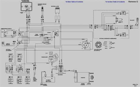 Get Polaris Rzr Wiring Diagram Sample