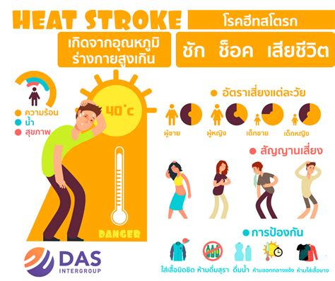 Person with Heat Stroke