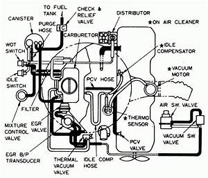 Jeep 5 2 Wiring Diagram : pin on auto electrical ~ A.2002-acura-tl-radio.info Haus und Dekorationen