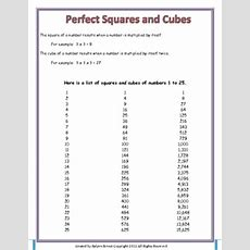 Perfect Squares And Cubes By Ralynn Ernest  Teachers Pay Teachers