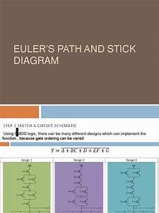 Euler S Path And Stick Diagram