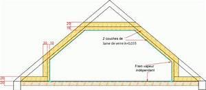 Calcul Surface Toiture 2 Pans : am nagement de combles bbc performances mat riaux et ~ Premium-room.com Idées de Décoration