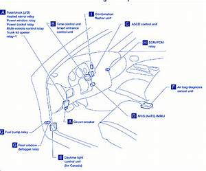 Nissan Sentra 2004 Dash Fuse Box Block Circuit Breaker Wiring Diagram