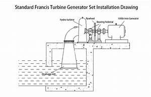 5kw Mixed Flow Turbine Francis Turbine Low Head Turbine