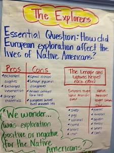 Explorers Essential Question Chart  U2026