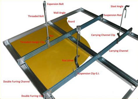 Suspended Ceiling Joist Hangers by Suspended Ceiling Grid Galvanized Steel Joist Hangers