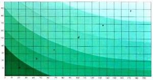 Aquarium Berechnen : glasst rke berechnen ~ Themetempest.com Abrechnung
