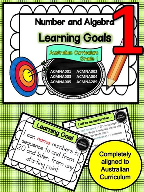 1000+ Images About Learning Targets On Pinterest
