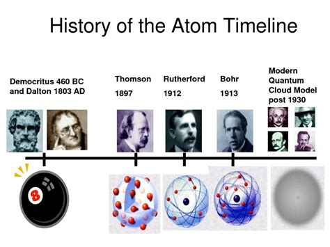 Ppt History Of Atomic Theory Powerpoint Presentation
