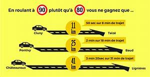 Petition 80 Km H : baisse de la vitesse maximale autoris e de 90 80 km h r glementation et sanctions s curit ~ Medecine-chirurgie-esthetiques.com Avis de Voitures
