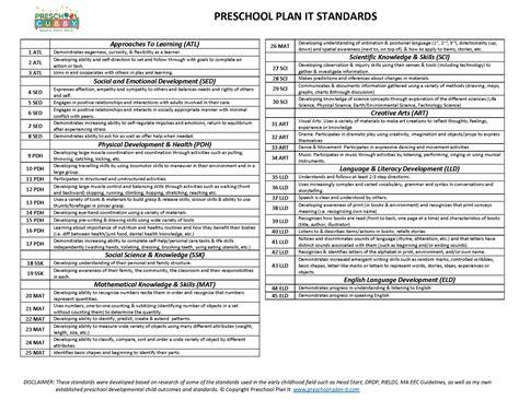 preschool plan it club 865 | Standardsimage