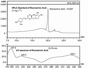 Hplc Profile And Uv Spectrum From A Standard Of Rosmarinic