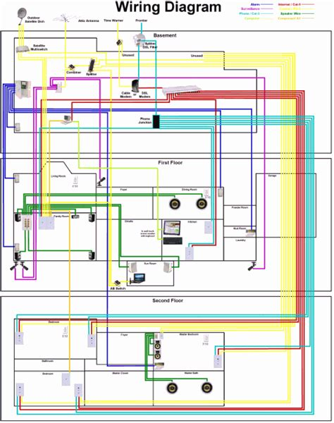 structured home wiring project