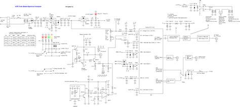 homebrew rf test equipment  software
