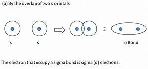 1 3c Molecular Structure And Chemical Bonds