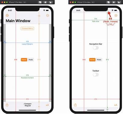 Iphone Ios Screen Sizes Portrait Adaptivity Xcode