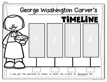 george washington carver timeline kindergarten and first