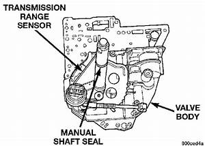 My Dodge Caravan Will Not Crank At All  I U0026 39 Ve The Starter