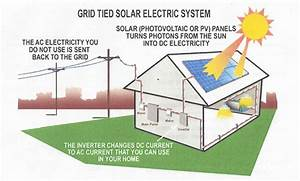 Solar Electric Systems  U2013 Systems And Control Engineering