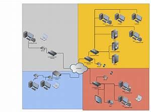 Smb 4 Location Network Setup Vpn Questions